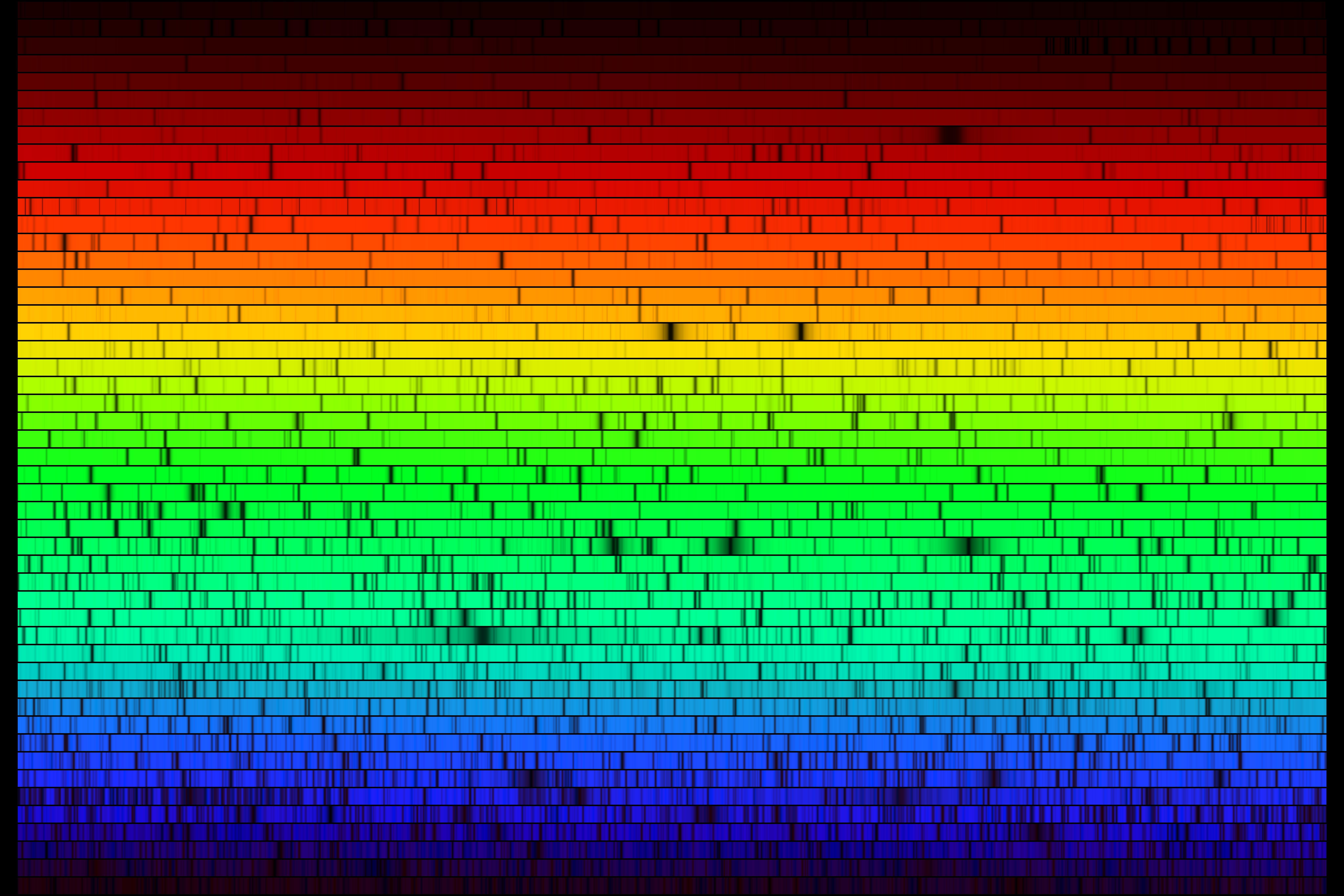 Eine hochauflösende Abbildung des Spektrums unserer Sonne. Bild: © N.A.Sharp, NOAO/NSO/Kitt Peak FTS/AURA/NSF